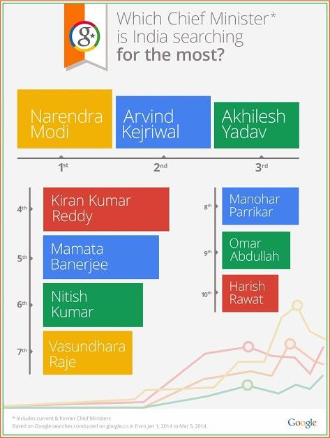 Google_inforgraphic