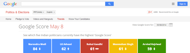 Google election Tracker