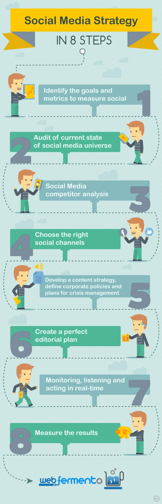social-media-strategy-the-8-step-to-follow