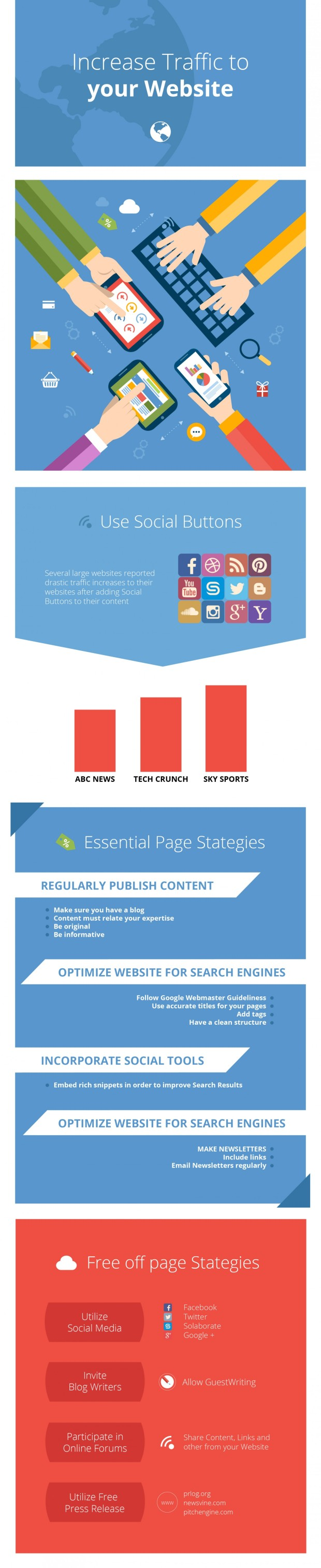 increase-traffic-on-website-socialmediawala-infographic